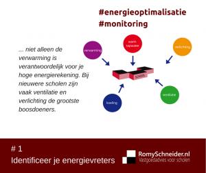 energieoptimalisatie, energieverbruik, duurzaam