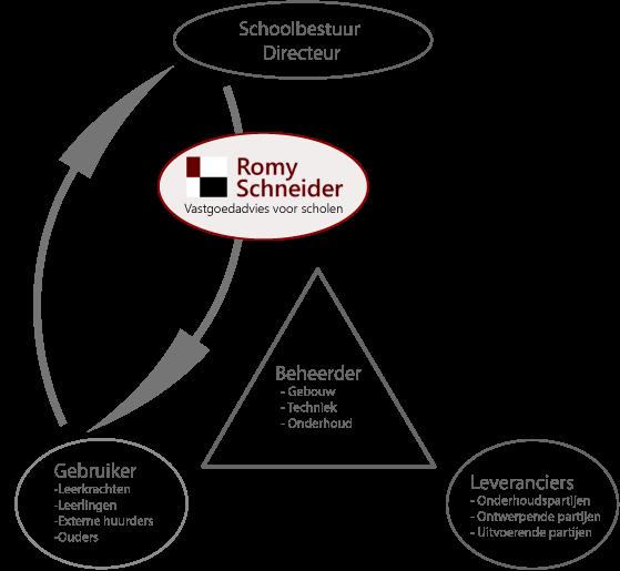 romyschneider-schema