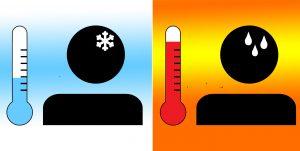 binnenklimaat, temperatuur, oververhitting, temperatuuroverschrijding, zomertemperatuur, stappenplan, grip,